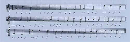 گیتار قطعه Julida Polka