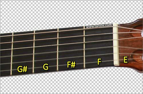 آموزش گیتار جلسه سوم - نت های فرت های گیتار
